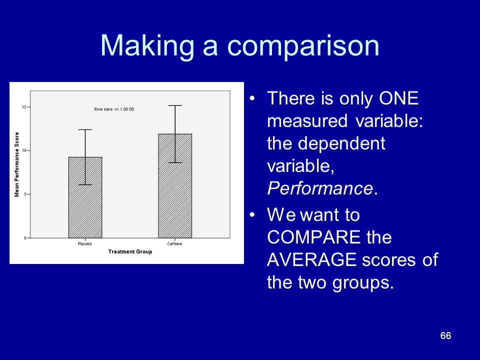 Making a comparison There is only ONE measured variable: the dependent variable, Performance.