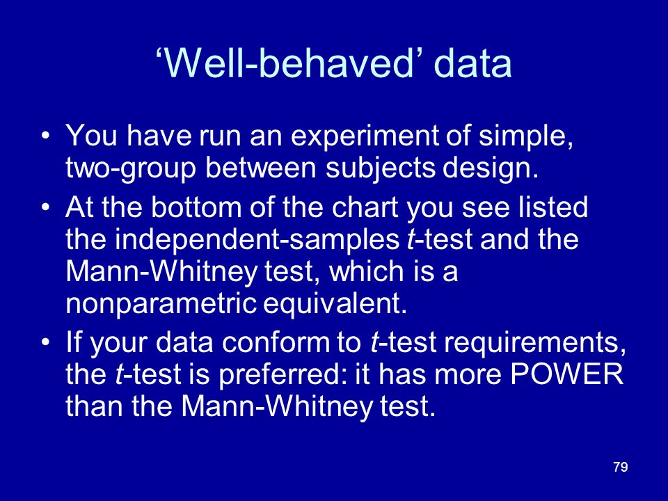 'Well-behaved' data You have run an experiment of simple, two-group between subjects design.