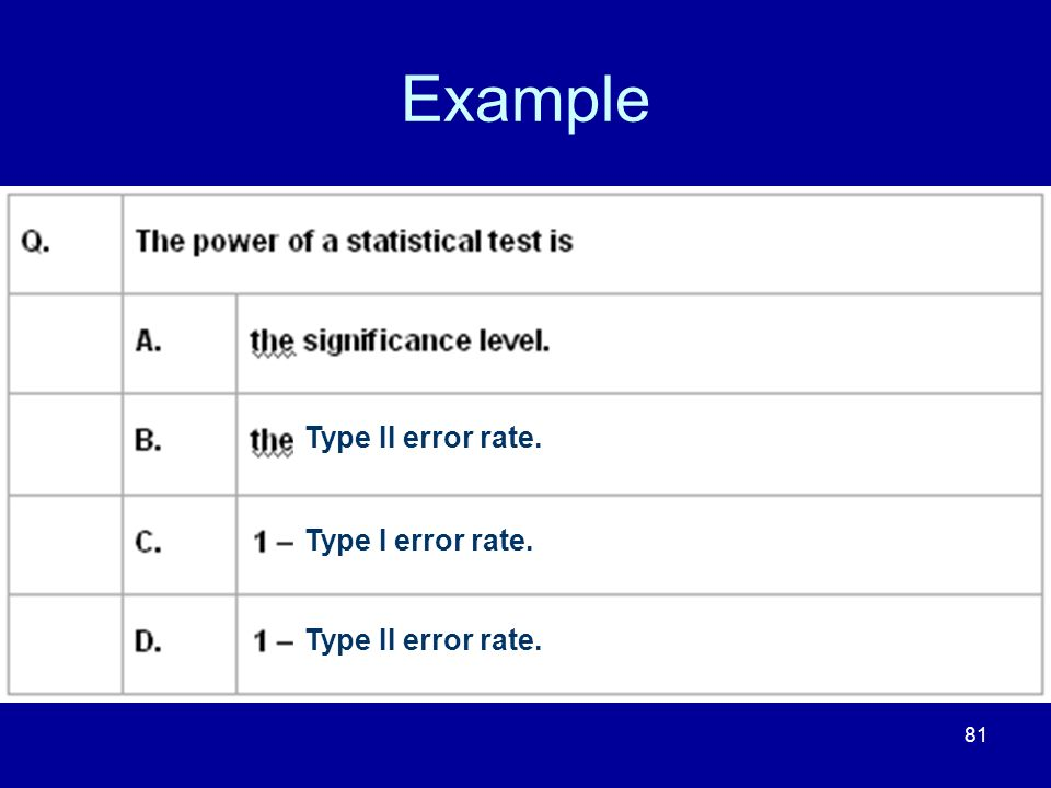 Example Type II error rate. Type I error rate. Type II error rate.