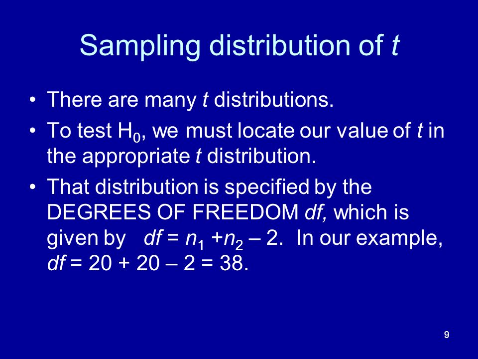 Sampling distribution of t