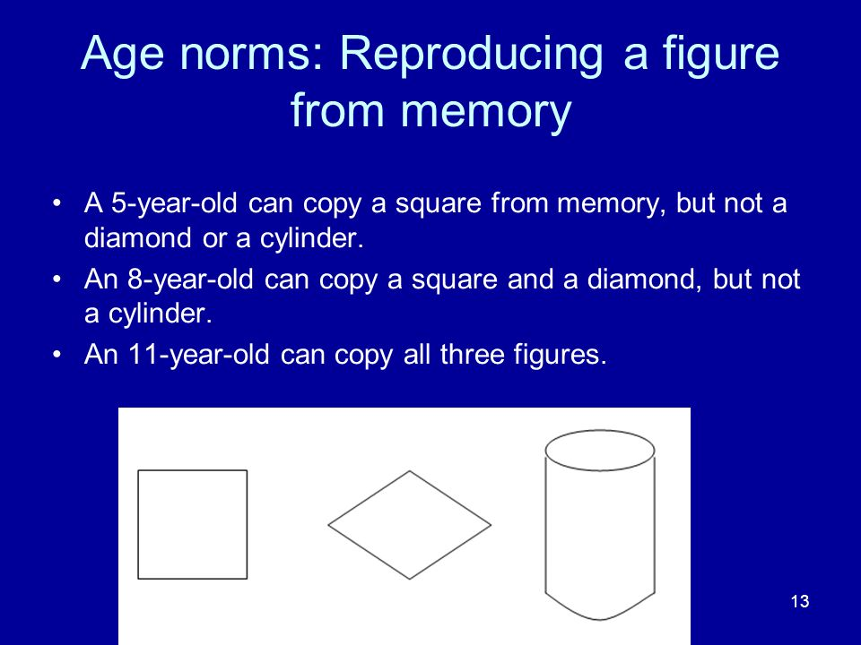 Age norms: Reproducing a figure from memory