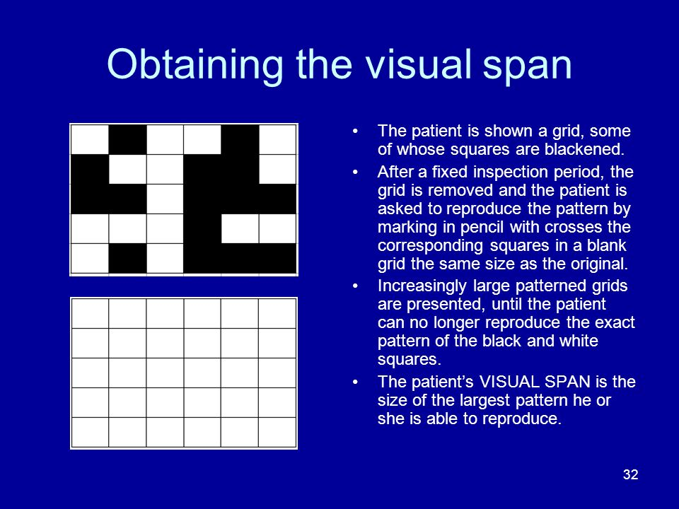 Obtaining the visual span