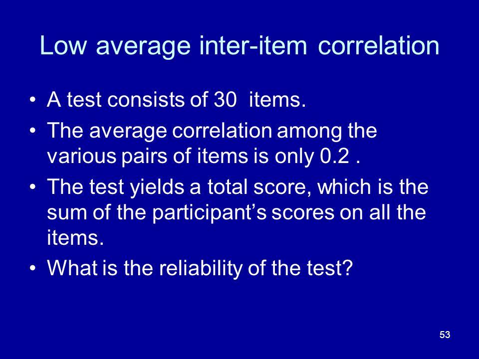 Low average inter-item correlation