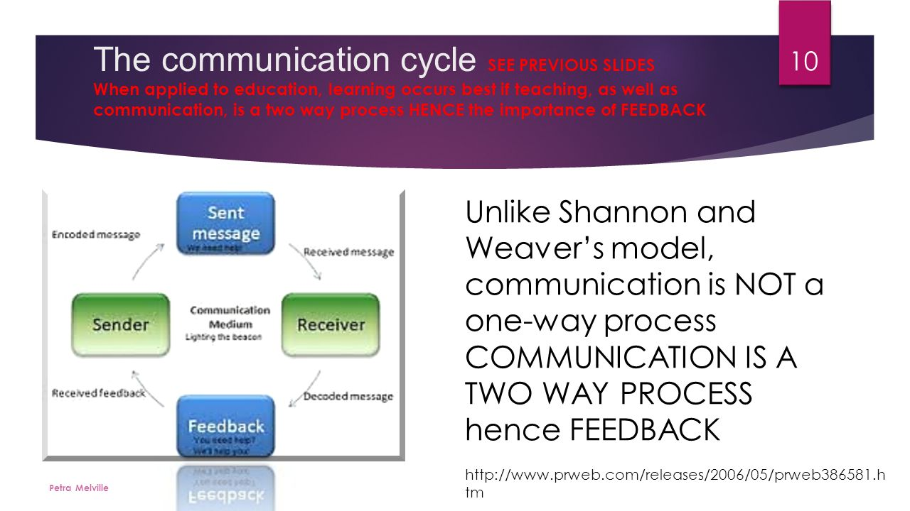 importance of feedback in communication Asking for patient feedback about everything from appointment scheduling and  wait time, to the doctor's bedside manner, thoroughness, communication skills.