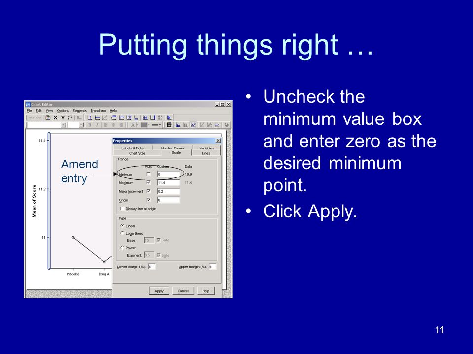 Putting things right … Uncheck the minimum value box and enter zero as the desired minimum point. Click Apply.