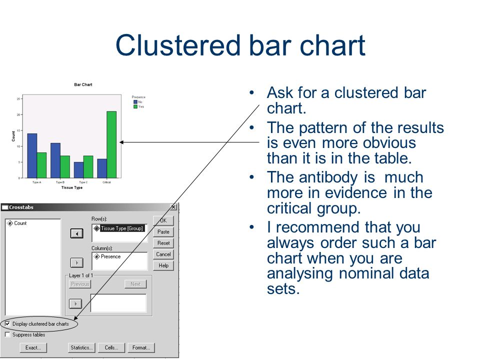 Clustered bar chart Ask for a clustered bar chart.