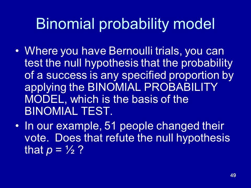 Binomial probability model