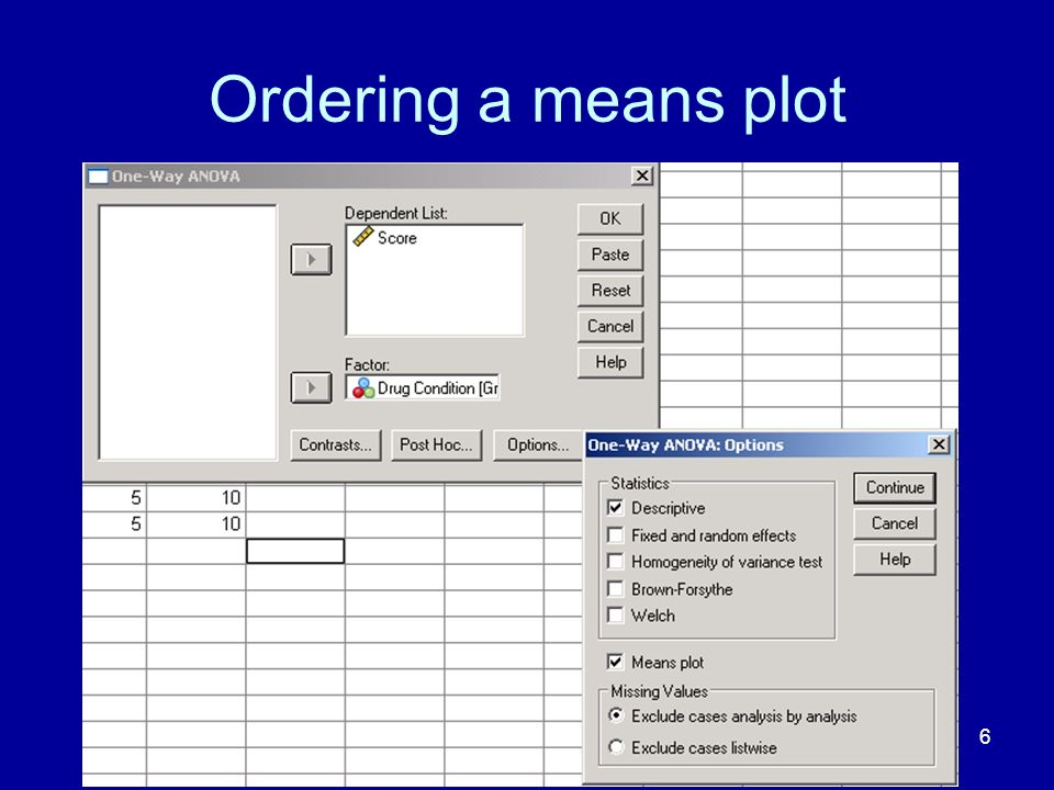 Ordering a means plot