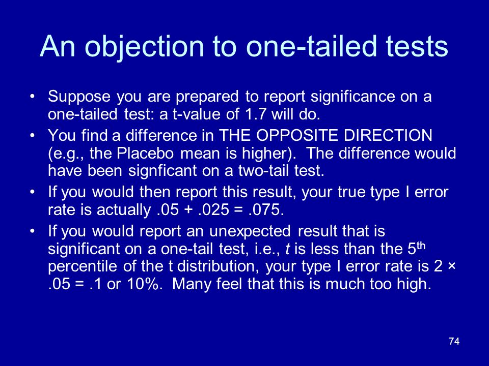 An objection to one-tailed tests