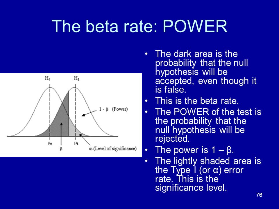 The beta rate: POWER The dark area is the probability that the null hypothesis will be accepted, even though it is false.