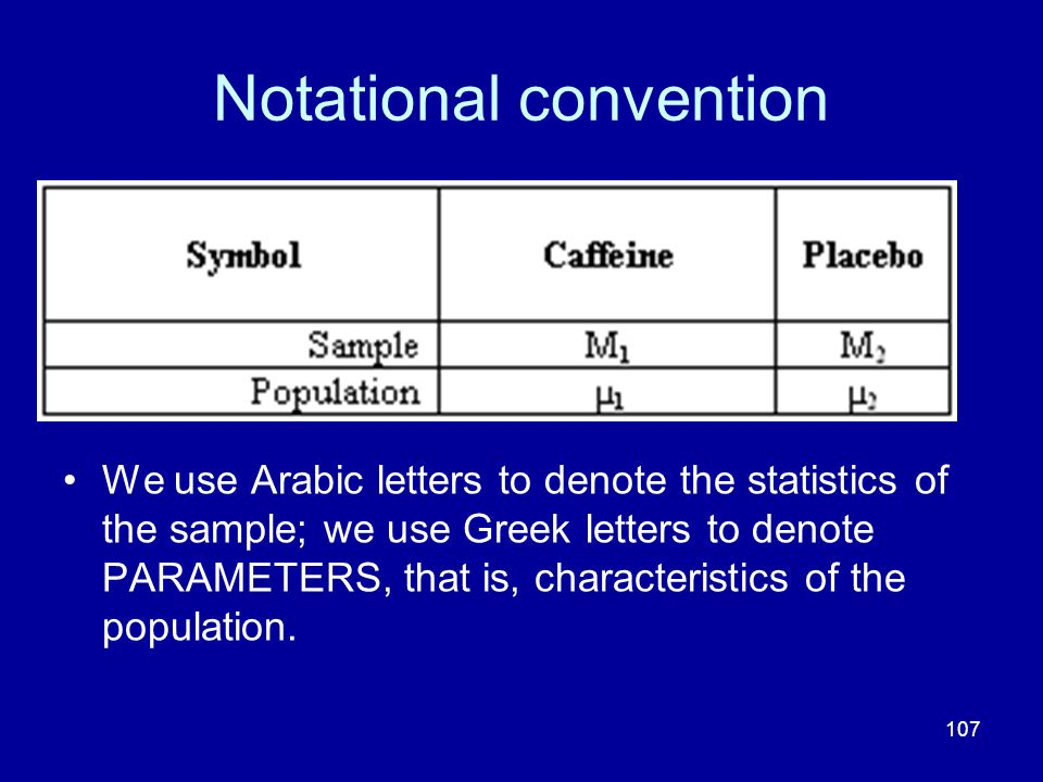 Notational convention