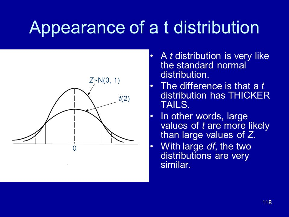 Appearance of a t distribution