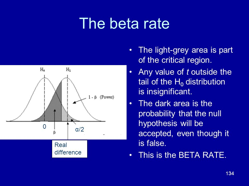 The beta rate The light-grey area is part of the critical region.