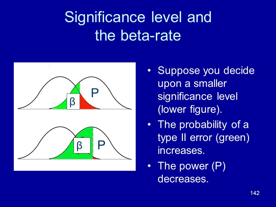 Significance level and the beta-rate