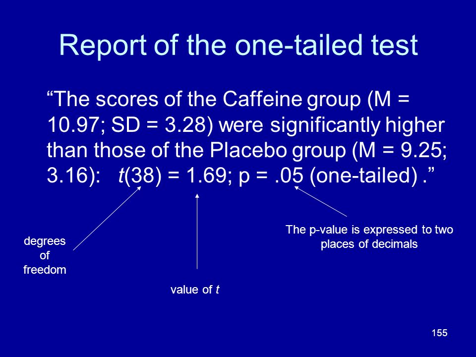 Report of the one-tailed test