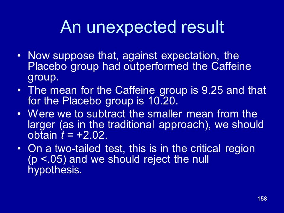 An unexpected result Now suppose that, against expectation, the Placebo group had outperformed the Caffeine group.