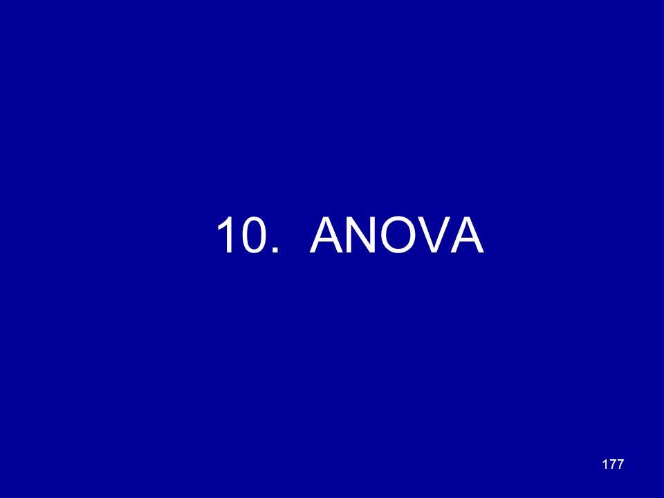 10. ANOVA