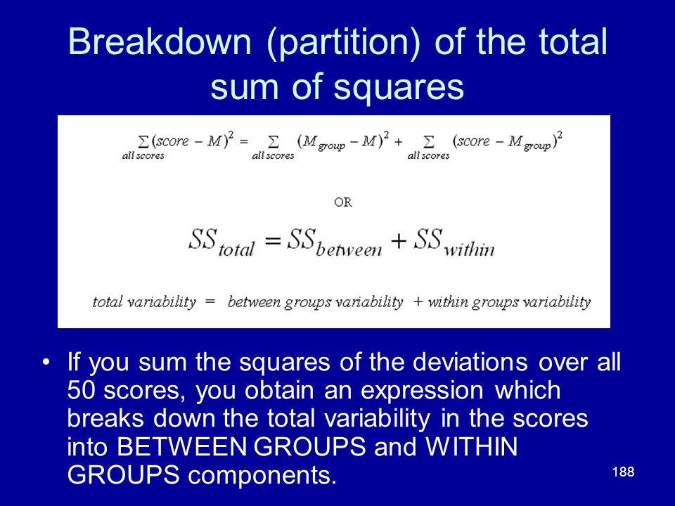 Breakdown (partition) of the total sum of squares
