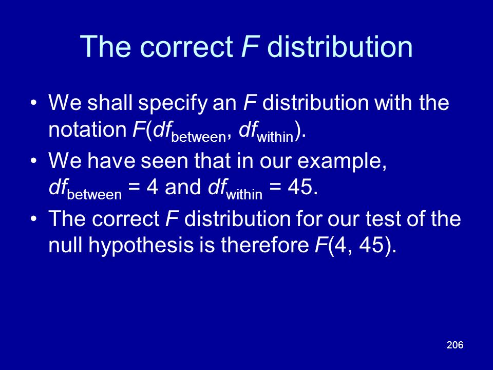 The correct F distribution