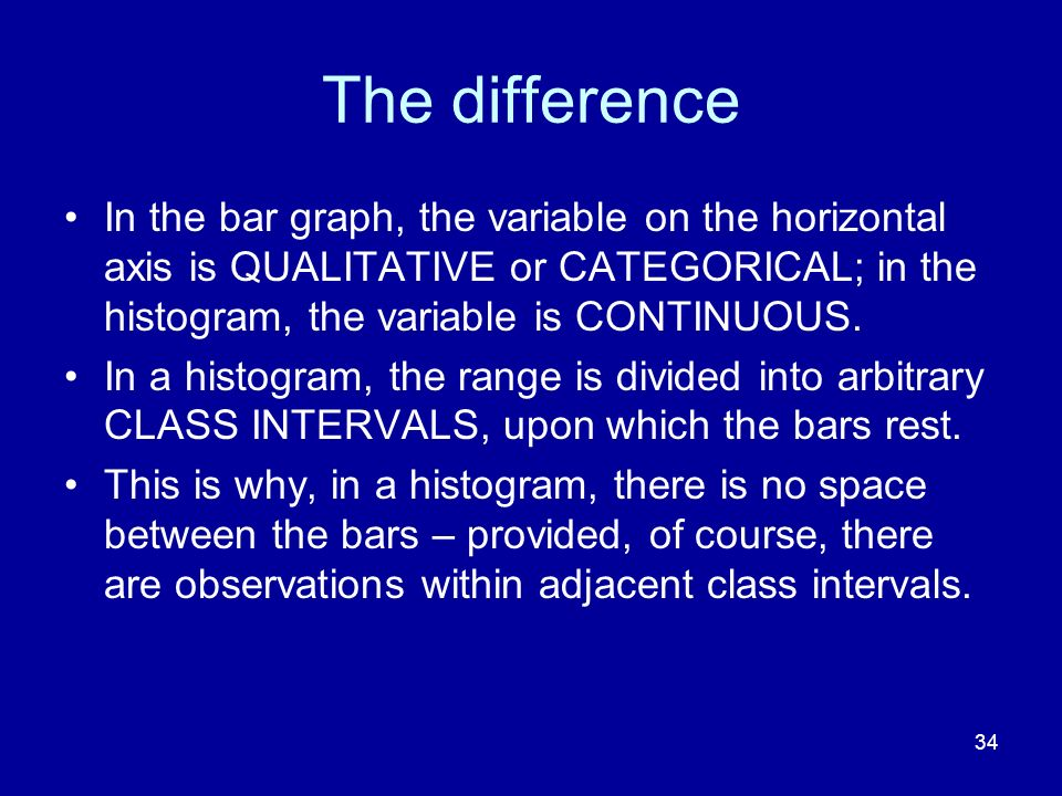 The difference In the bar graph, the variable on the horizontal axis is QUALITATIVE or CATEGORICAL; in the histogram, the variable is CONTINUOUS.