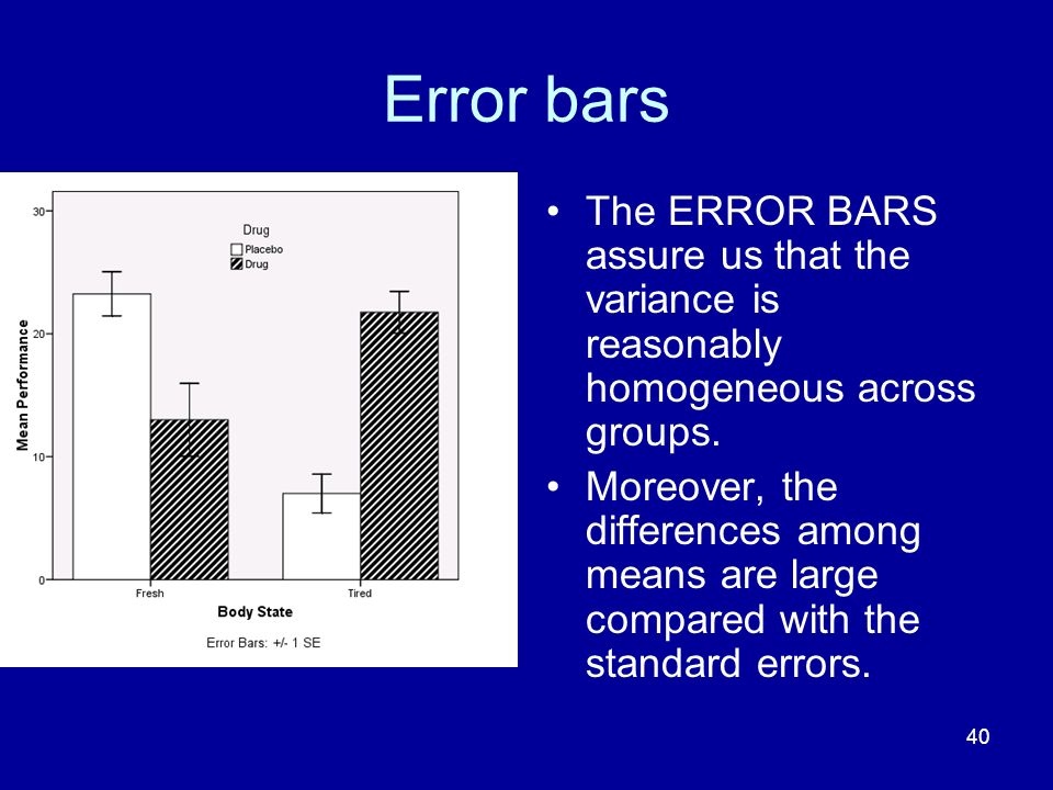 Error bars The ERROR BARS assure us that the variance is reasonably homogeneous across groups.
