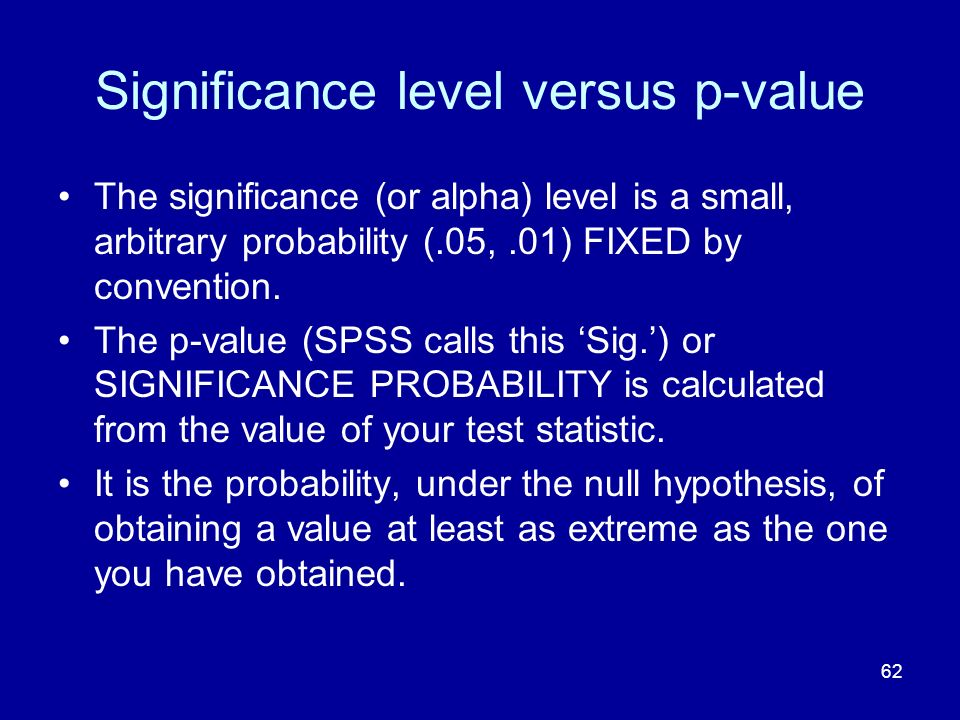 Significance level versus p-value