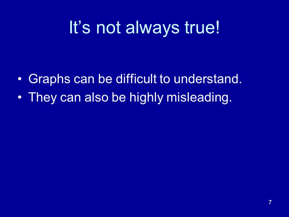 It's not always true! Graphs can be difficult to understand.