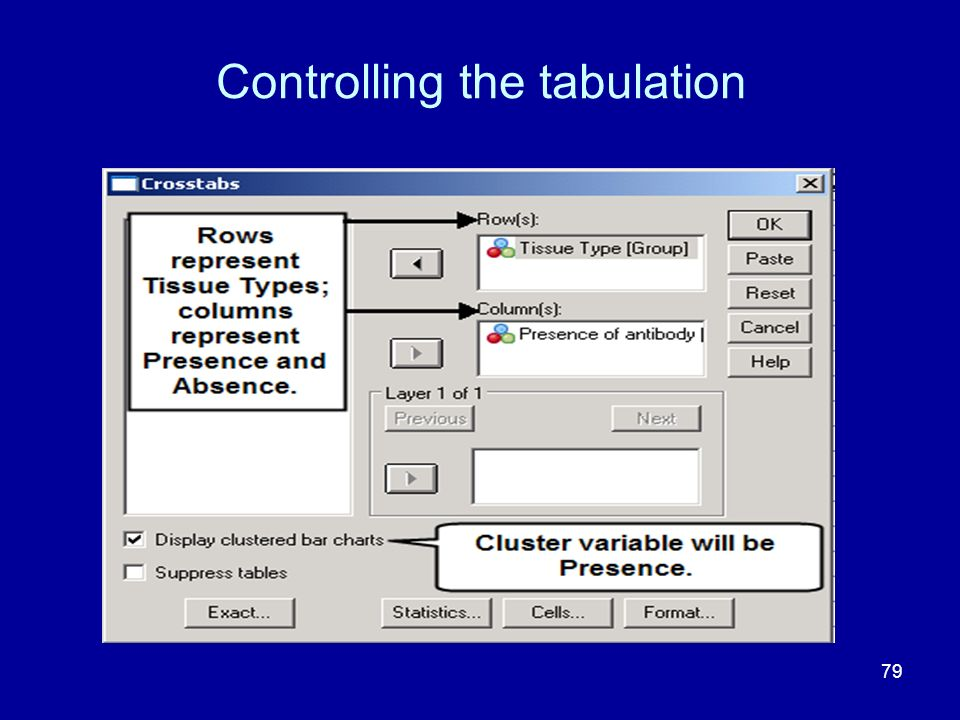 Controlling the tabulation