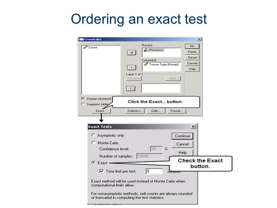Ordering an exact test