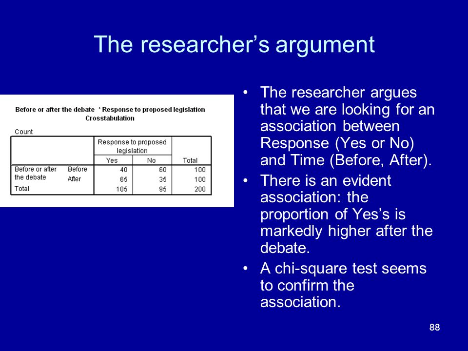 The researcher's argument