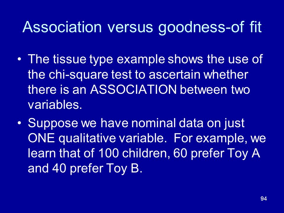 Association versus goodness-of fit
