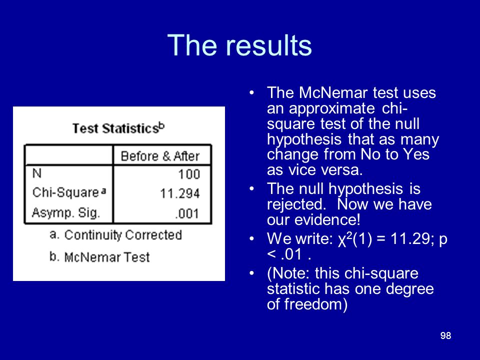 The results The McNemar test uses an approximate chi-square test of the null hypothesis that as many change from No to Yes as vice versa.