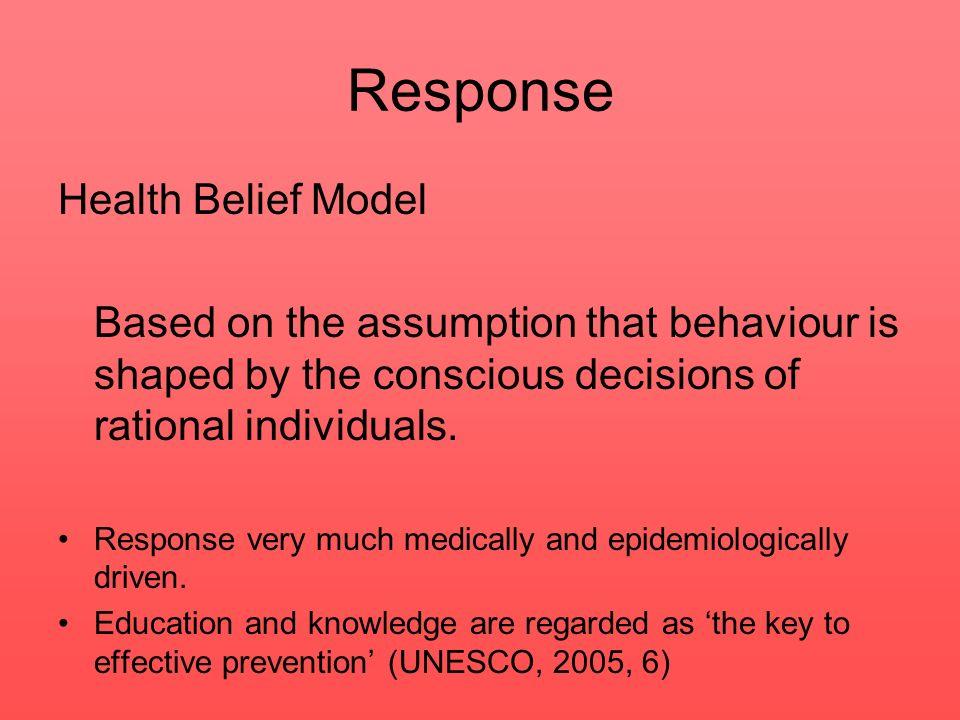Response Health Belief Model