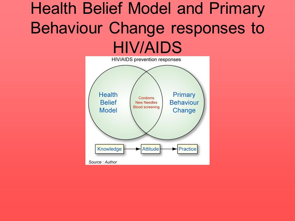 Health Belief Model and Primary Behaviour Change responses to HIV/AIDS