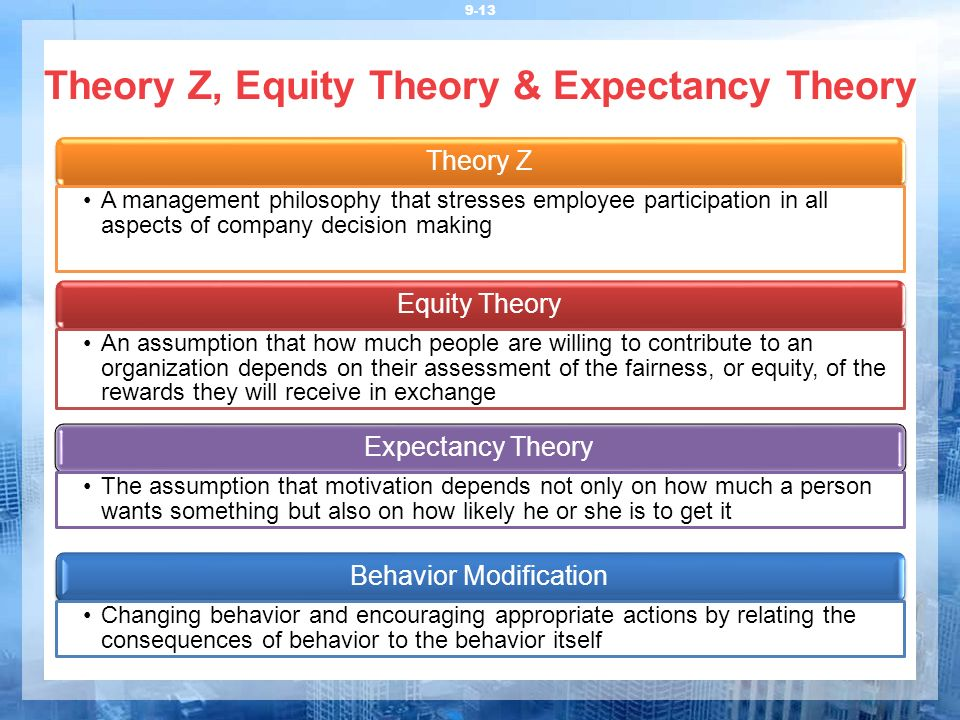 Theory Z, Equity Theory & Expectancy Theory