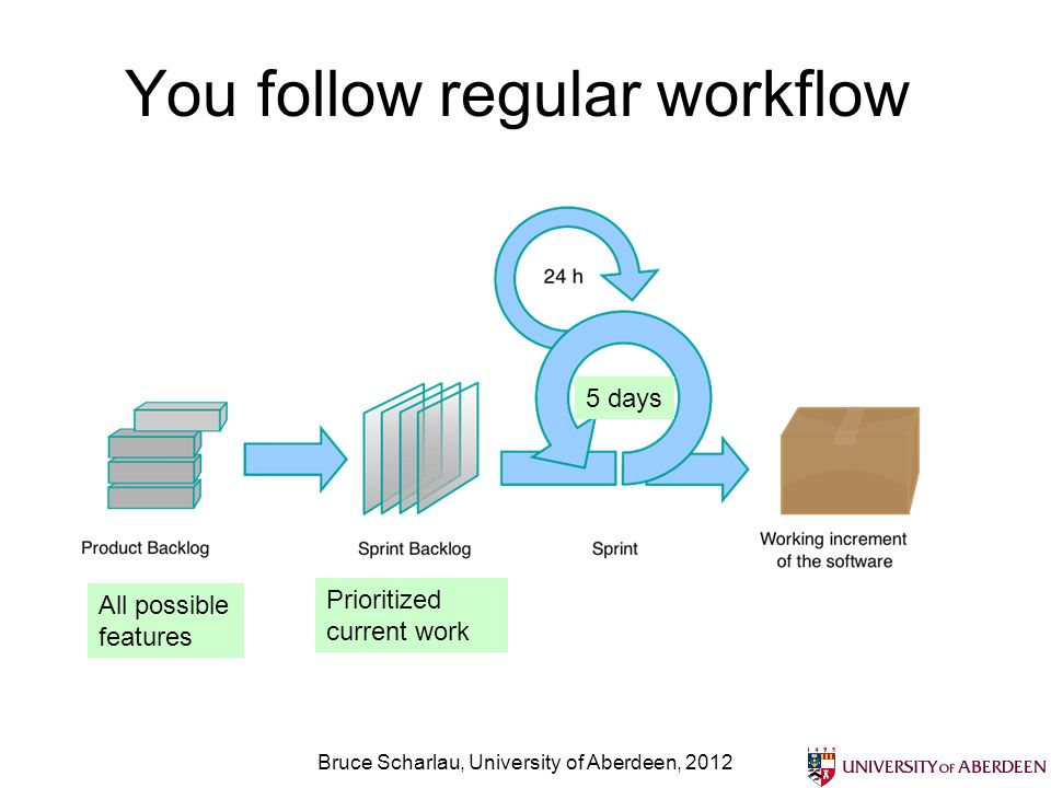You follow regular workflow