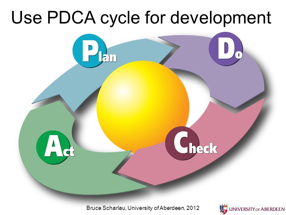 Use PDCA cycle for development