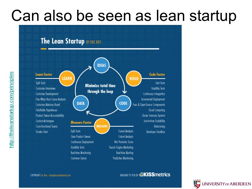 Can also be seen as lean startup
