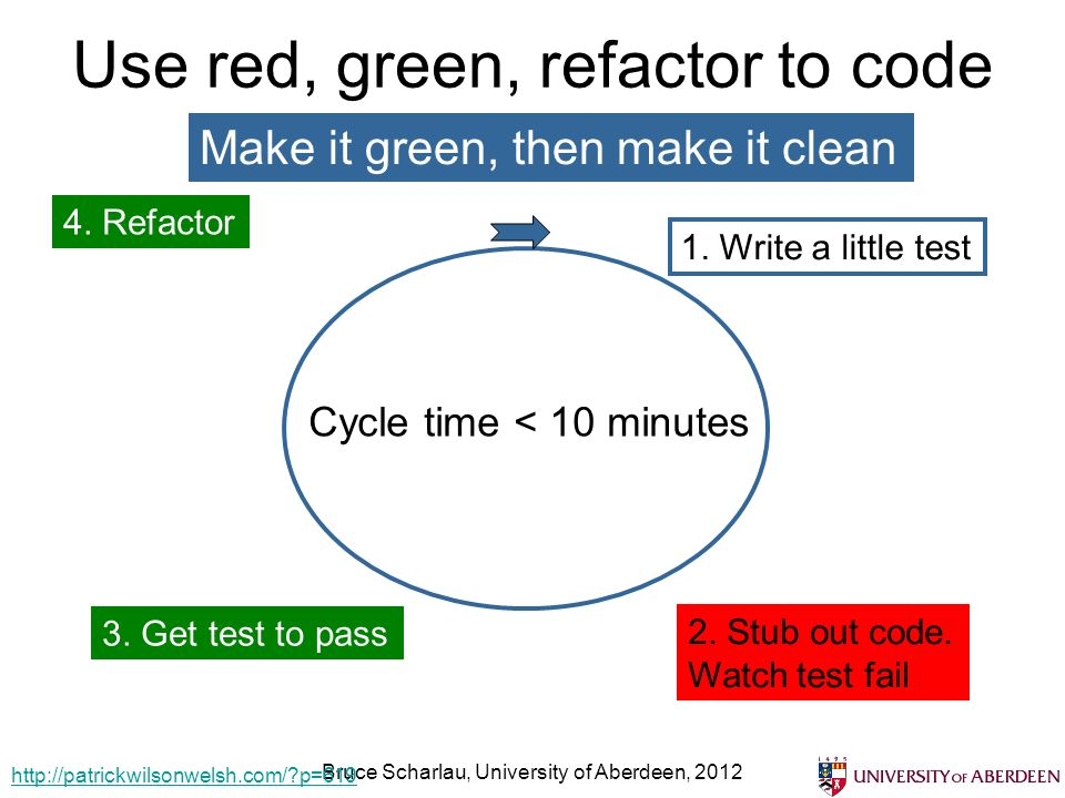 Use red, green, refactor to code