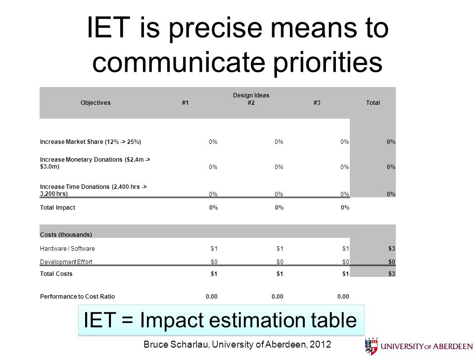 IET is precise means to communicate priorities