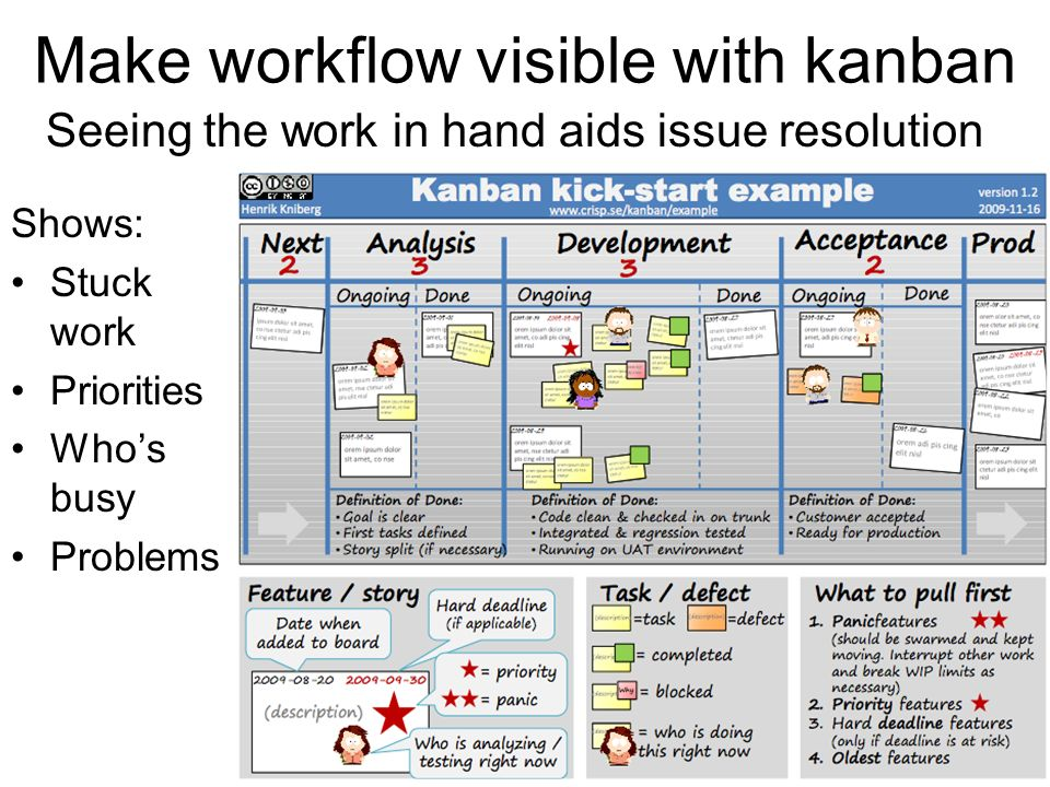 Make workflow visible with kanban