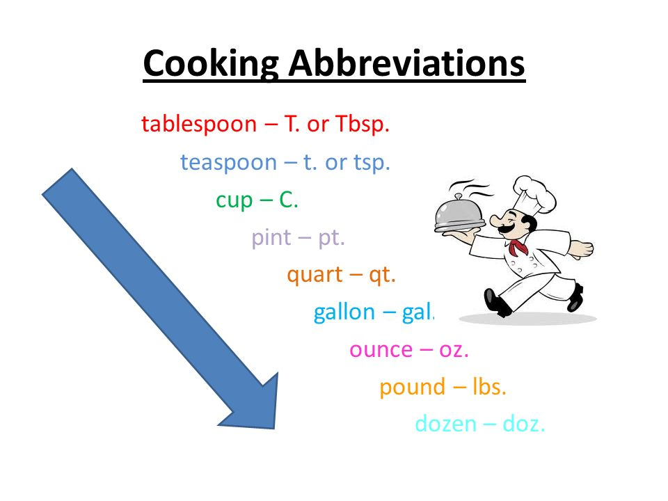 Basic cooking skills test ppt video online download for 1 tablespoon vs teaspoon