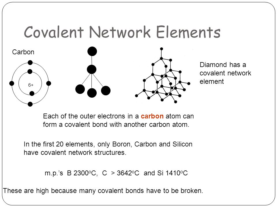 The Chemistry of Titanium - ppt video online download