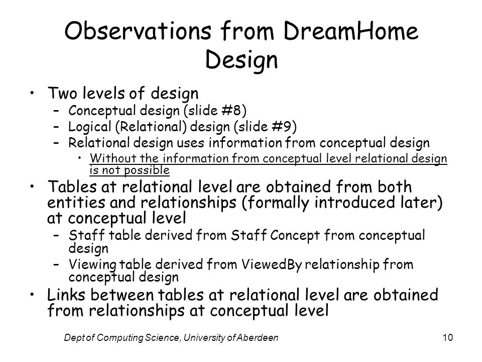 Observations from DreamHome Design