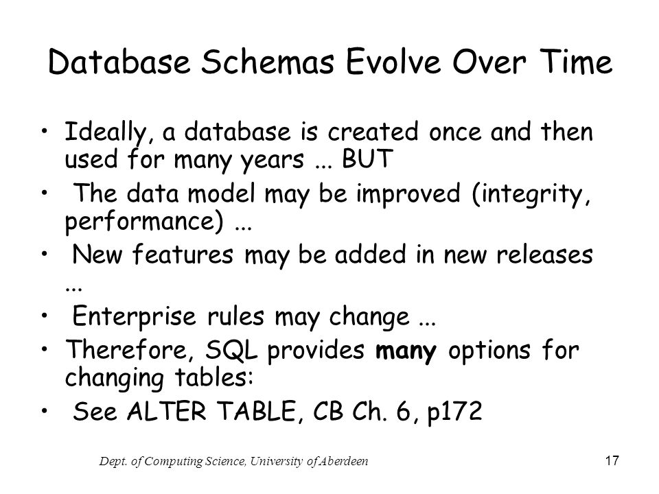 Database Schemas Evolve Over Time