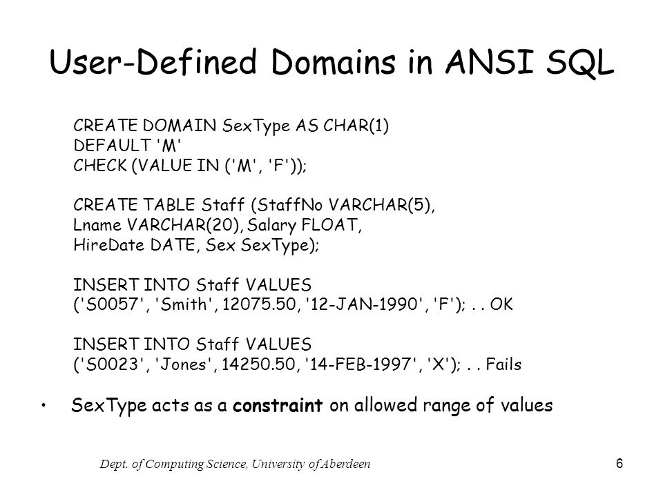 User-Defined Domains in ANSI SQL