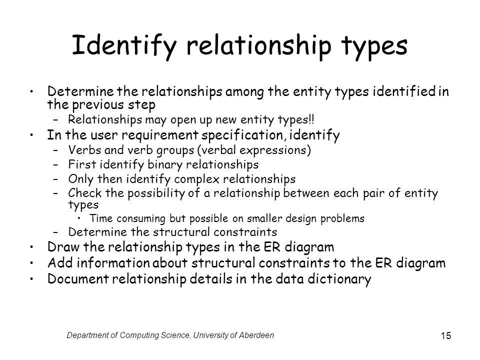 Identify relationship types