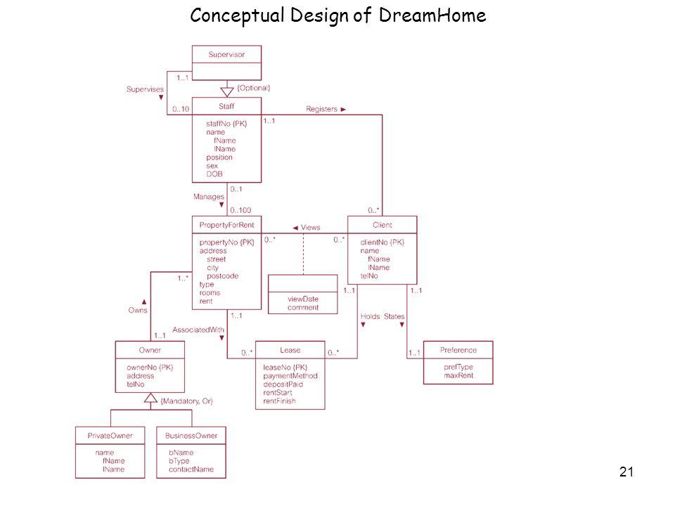 Conceptual Design of DreamHome