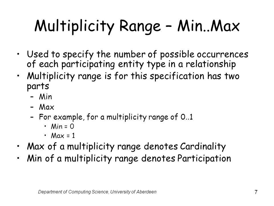 Multiplicity Range – Min..Max