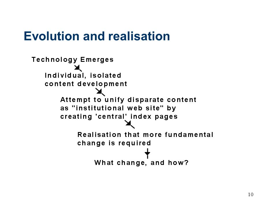 Evolution and realisation
